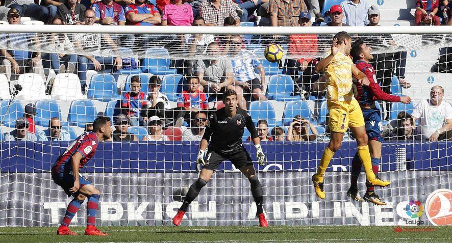 Peligro: el Girona, mejor equipo a balón parado de las 5 grandes ligas de Europa